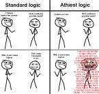 Atheist's arguments