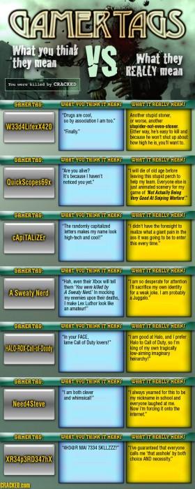 Gamertags