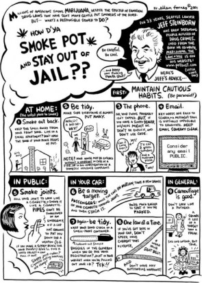 How do you smoke pot and stay out of jail?