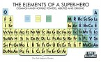 Elements – Super-Hero version
