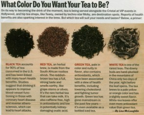 The More You Know: Tea