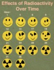 radioactivity effects