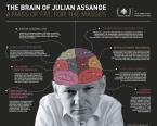 Inside the Mind of Assange