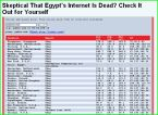 Egypt's internet connect is dead.