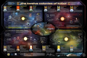 A BSG colonies star map.