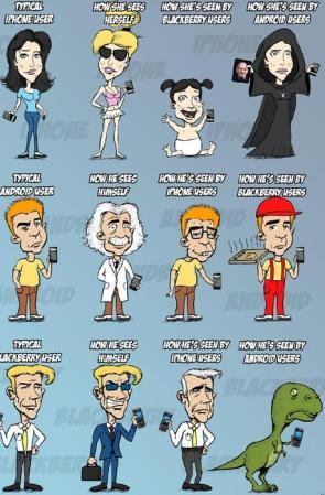 Phone users