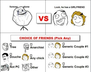 Alone vs Couple