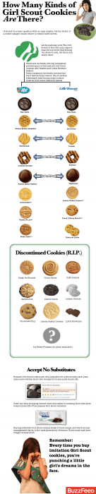 Your Guide To Girl Scout Cookies
