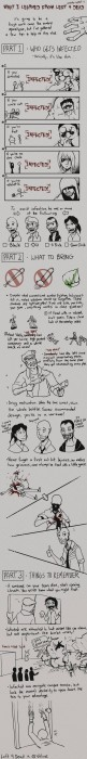 What I learned from Left 4 Dead