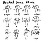 Mathematical Dance