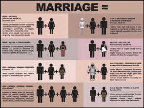 Biblical Marriages