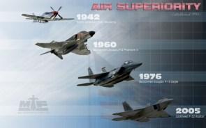 air fucking superiority