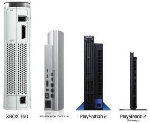 Xbox 360 Size Comparison
