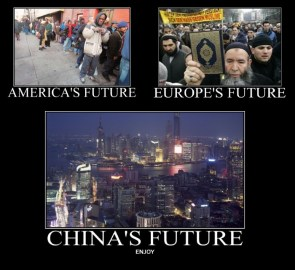 The future of the world