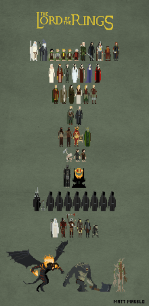 The Lord Of The Rings In Pixels