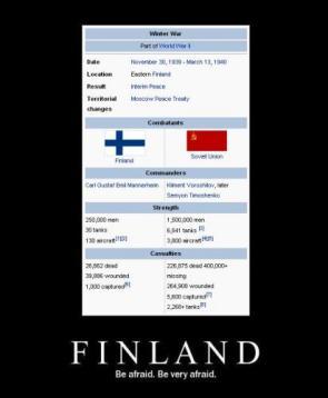 Finland's Winter War