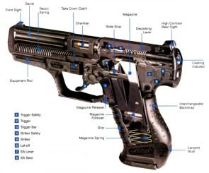 gun cut out