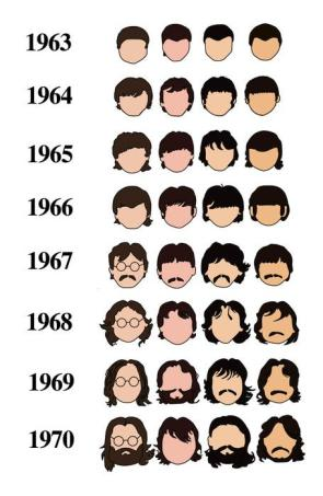 The Ringo Stars