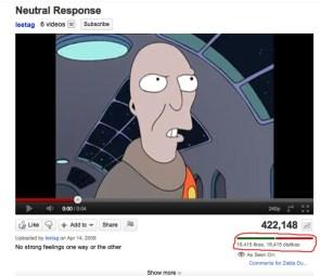 Neutral response