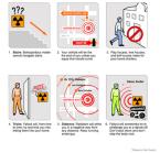 WTF Biohazard Safety?