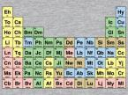 Periodic Table of Canada