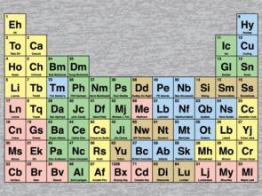 Periodic Table of Canada