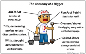 The Anatomy of a Digger