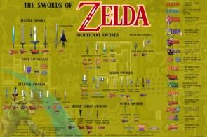 The Swords Of Zerlda
