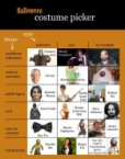 Halloween costume picker