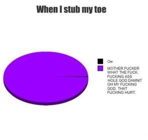 When I stub my toe
