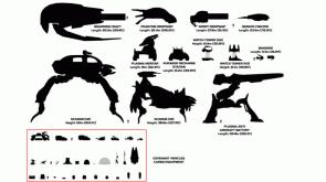 ship sizes