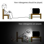 How Video Games Are Played