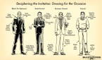 How To Dress For An Occasion