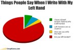 Being left handed