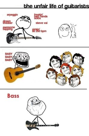 The unfair life of guitarists