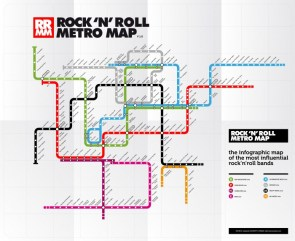 Rock and Roll metro map