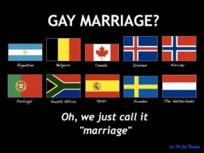 "Ten countries that don't believe in ""Gay Marriage"""