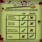 Lori comparison