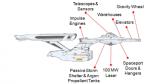 Build the Enterprise