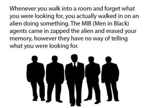 Rooms and MIB