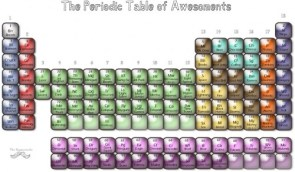 Periodic Table Of Awesome