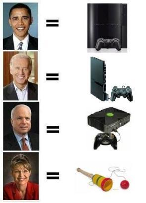 Politics and Games
