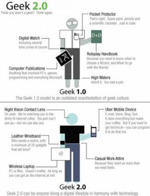 Geek 1.0 and Geek 2.0