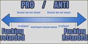 Scale for intellegent conversation