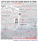 Time travel cheat sheet