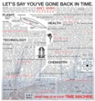Time Machine Cheat Sheet
