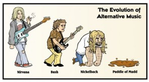 Evolution of Alternative Music