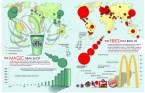 Starbucks & Mcdonalds Worldwide