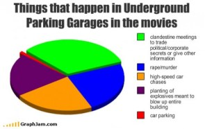 Things that happen in Umderground  Parking Garages in the Movies