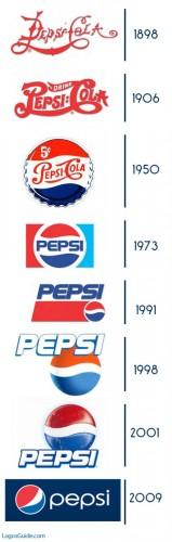 History of Pepsi logos